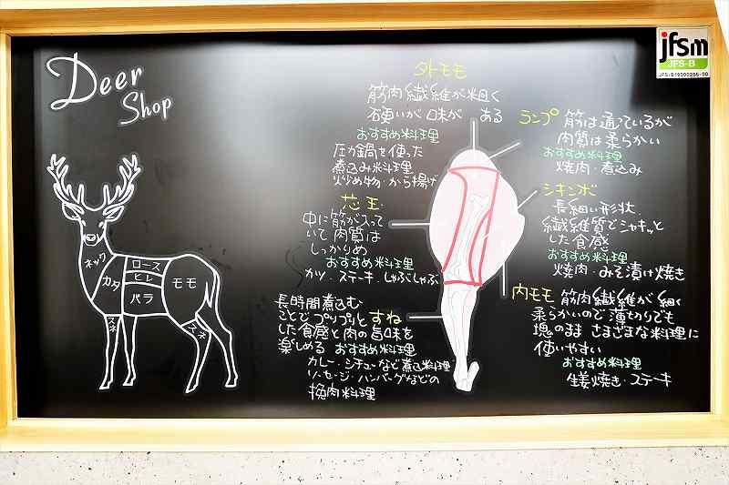 ディアショップ店内の黒板に書かれた部位の説明書き