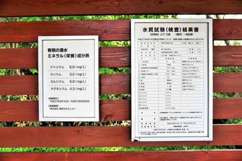 有明の名水 成分表と水質検査表