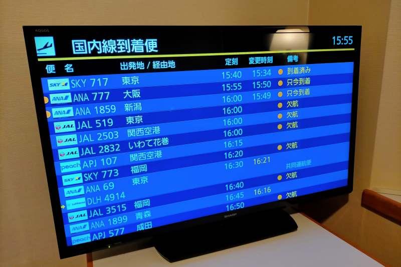 エアターミナルホテルのテレビ
