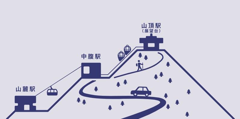 藻岩山展望台 マップ