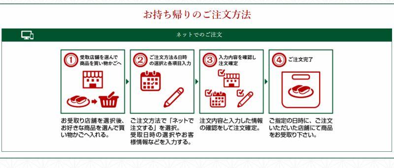 まつりや お持ち帰りの注文方法(ネット)