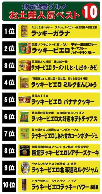 函館ラッキーピエロお土産人気ベスト10